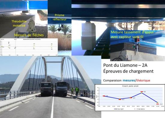 Epreuves chargement - Pont du Liamone