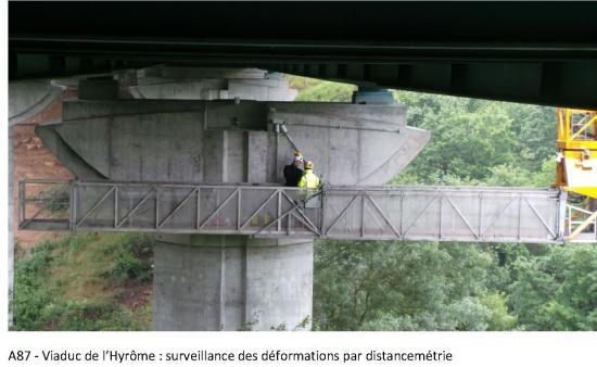 Viaduc Hyrome - Extensomètre base longue